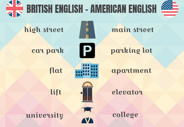 Main Differences Between American and British English